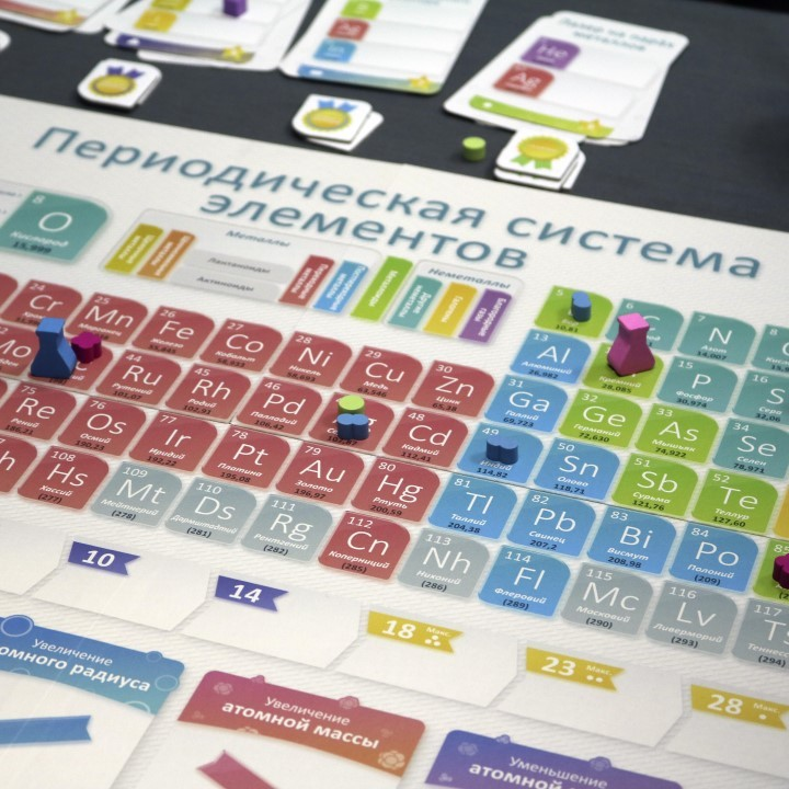 Таблица Менделеева (Periodic: A Game of The Elements). Фото компонентов